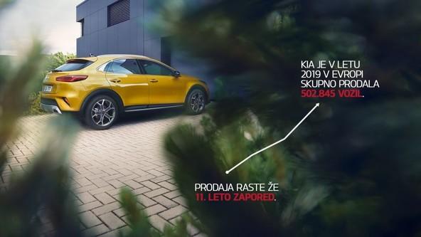 Kia lani prvi s pol milijona prodanih vozil v Evropi