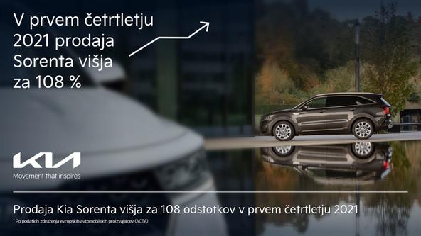Prodaja elektrificiranih vozil raste kljub zaprtju salonov